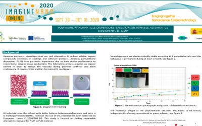 The VIPRISCAR Project develops ecologic polyurethane dispersions from IBMC. Results presented in the Online IMAGINENANO congress 29 Sept-01 Oct 2020